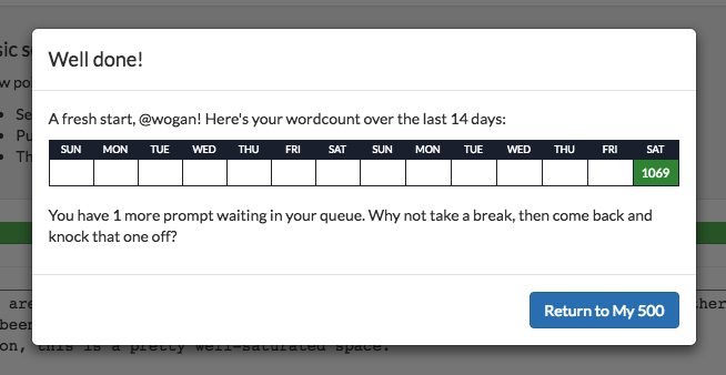 After reaching (at least) 500 words and submitting, users get a modal with immediate feedback about their performance. The wording here adapts depending on how long your daily streak is, and how many prompts you still have available.
